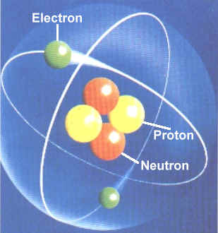 Images Of Protons